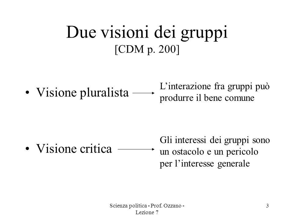 Due visioni dei gruppi [CDM p. 200]